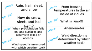 I Have, Who Has? (Weather)