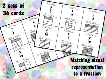 I Have Who Has - card game for Equivalent Fractions