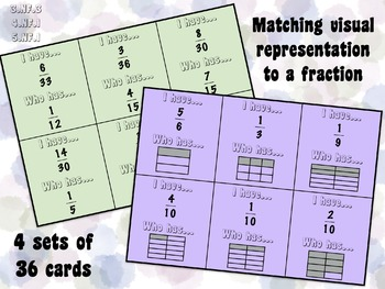 I Have Who Has - card game for Fractions (equivalent and multiplying)