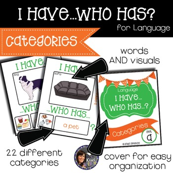 I Have Who Has for Language {Categories}