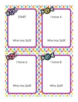 I Have / Who Has for Multiplication