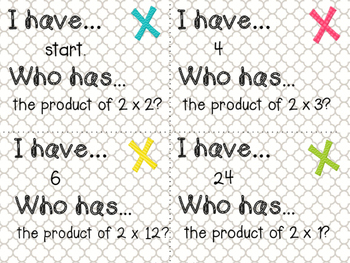 I Have Who Has multiplication facts - 2s