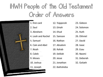 I Have, Who Has People of the Old Testament