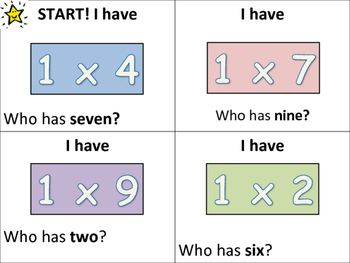 I Have, Who has - Multiplication - 1, 2, 3, 4, 5, 6, 7, 8, 9, 10, 11, 12 & Mixed