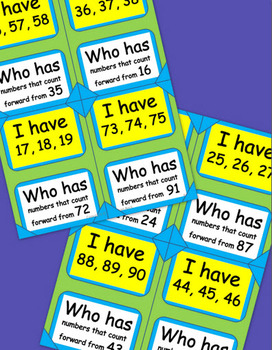Counting and Cardinality:  I Have...Who Has Bundle for Kindergarten CCSS