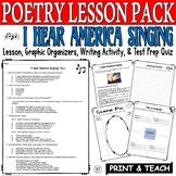 I Hear America Singing: Common Core Poetry Test Prep Lesson, Quiz, Activities