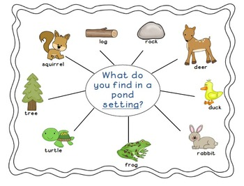 I Know A Lot Unit- For use with the California Treasures Language Arts Program