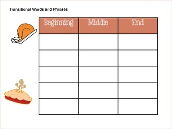 I Know An Old Lady Who Swallowed a Pie Unit (Thanksgiving ELA/Reading/Writing)