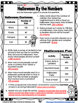 I Know Halloween