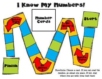 I Know My Numbers! Math Activities
