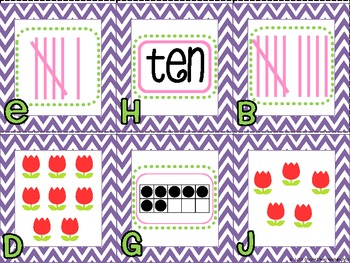 I Know Numbers 0-10 (Number Sense) Activity & Printables {Flowers}