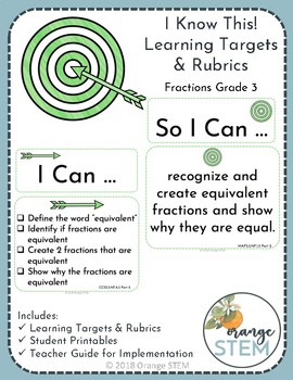 I Know This! 3rd Grade Fractions NF.1.3 NF.A.3 Learning Targets & Rubrics