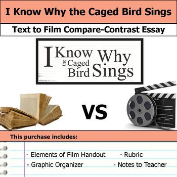 I Know Why the Caged Bird Sings - Text to Film Essay Bundle