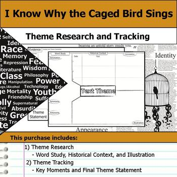 I Know Why the Caged Bird Sings - Theme Tracking Notes Etymology & Research