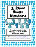 I Know the Numbers- Common Core Alligned
