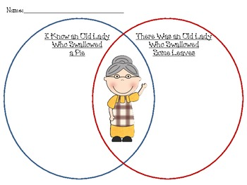I Know/There Was an Old Lady Who Swallowed Some Leaves & a Pie Venn-Thanksgiving