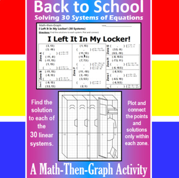 I Left It In My Locker - 30 Linear Systems & Coordinate Gr