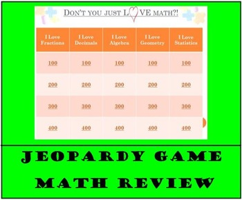 """I Love Math"" Jeopardy Review Game"