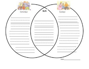 I Love Saturdays y domingos Venn Diagram