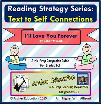 I Love You Forever (Robert Munsch) Text to Self Connection