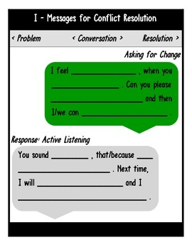 I-Messages for Conflict Resolution