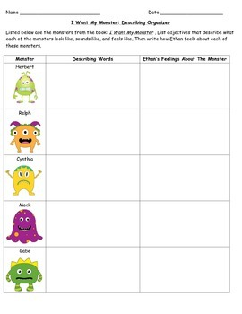 I Need My Monster Themed Graphic Organizers
