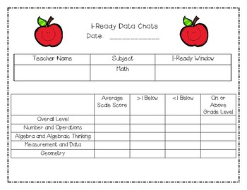 I-Ready Data Chat Form for Teachers