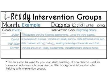 I-Ready Data Helper