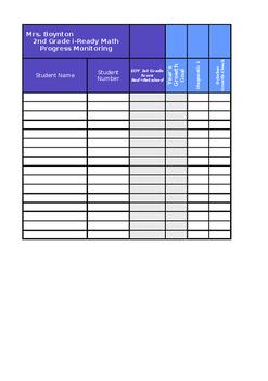 I-Ready Data Spreadsheet