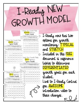 I-Ready NEW Growth Model Goal Setting Tables
