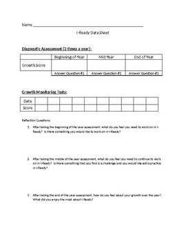 I-Ready Student Data Sheet