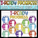 I-Ready Data Tracking - Editable Bulletin Board Display