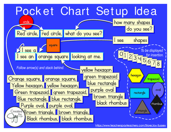 I See Shapes Pocket Chart Strips and Shapes, Flat, Plane,
