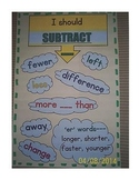 I Should Subtract Anchor Chart