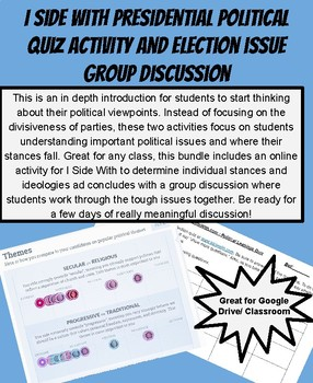 I Side With Political Quiz Activity and Election Issue Discussion