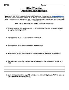 I Side With US Presidential Candidates Questionnaire