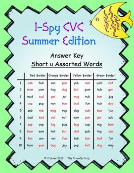 I-Spy CVC in ABC Order - Short /u/ Assorted Words (Summer Edition)