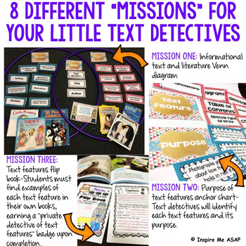 Reading Workshop: Informational Text Features (Unit 4)