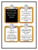 I Survived HURRICANE KATRINA, 2005 - Discussion Cards