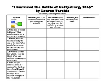 I Survived: The Battle of Gettysburg, 1863 by Lauren Tarshis