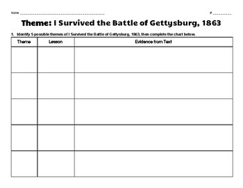 I Survived the Battle of Gettysburg Theme Graphic Organizer & Questions