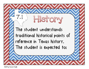 I Will Statements for Texas 7th Grade Social Studies