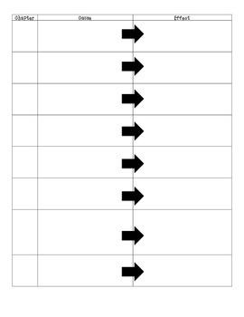 I am Helen Keller Chapter Cause & Effect Chart