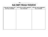 I am Malala KWL Chart