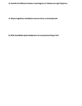 I am Malala (Young Readers Edition) Chapter 1 Questions