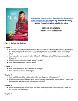 I am Malala Young Readers Edition Questions