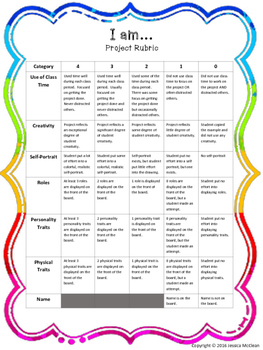 I am... Project and Rubric