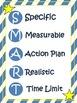 """""""I am SMART!"""" -  SMART goal worksheets for students"""