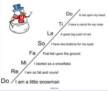 I am a Little Snowman (Scale Song)