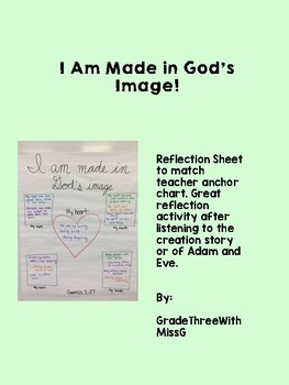 I am made in God's image!